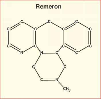chloroquine full structure