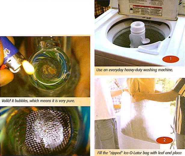 How Use Gland Washing Machines